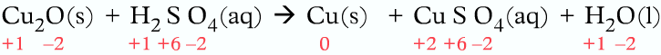 disproportionation of copper